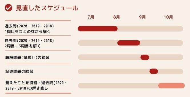 日本語教育能力検定試験:スケジュール